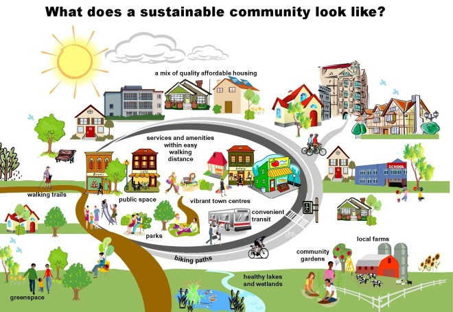from Coalition for a Liveable Sudbury (Ontario)